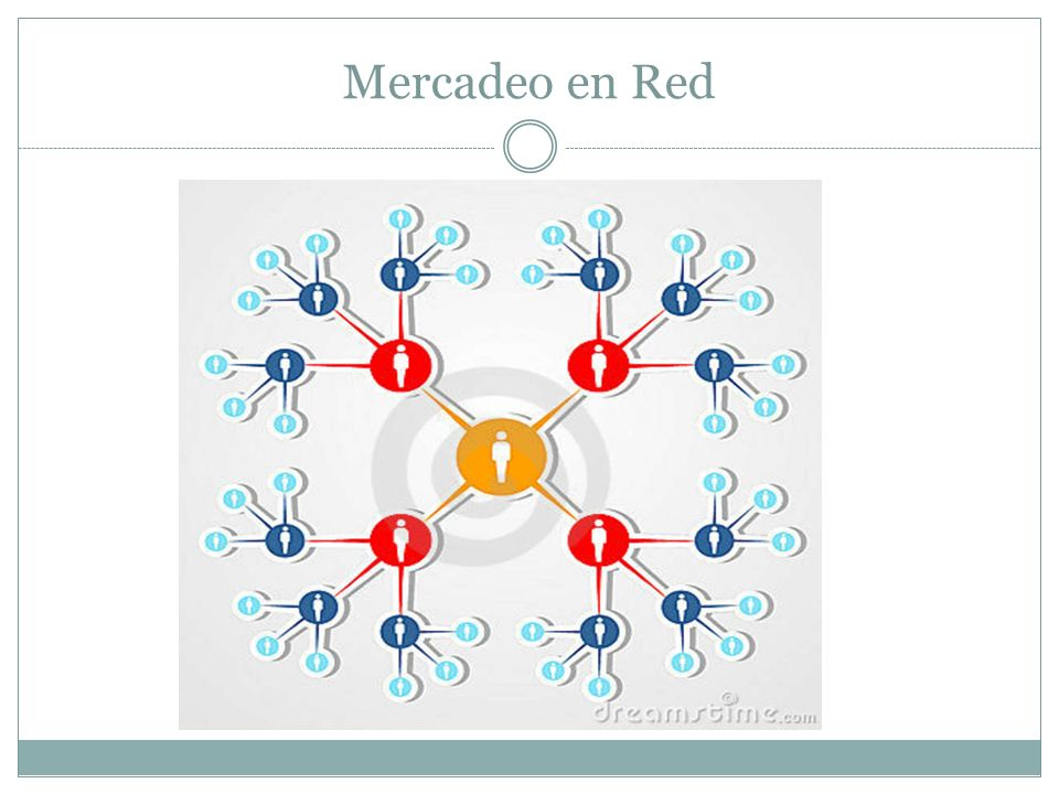 Mercadeo en Red