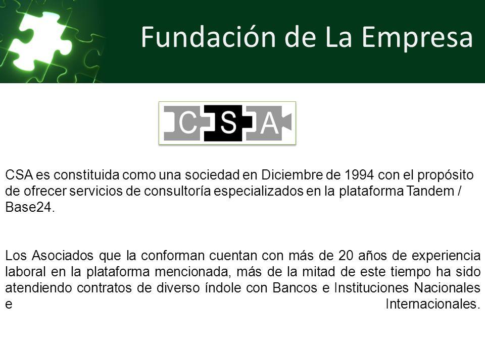Fundación de La Empresa