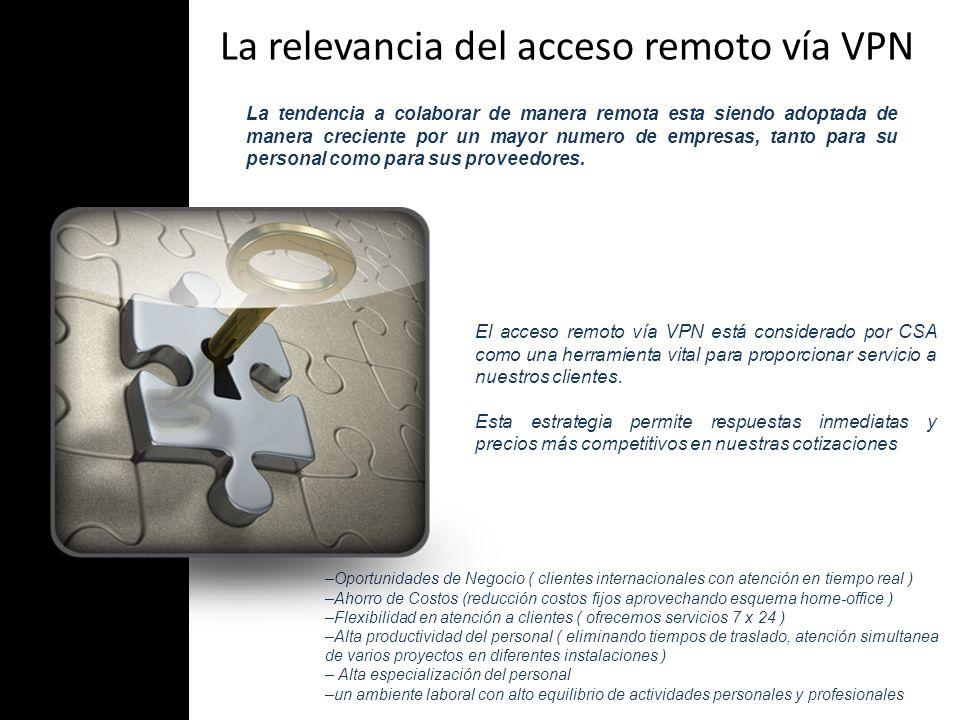 La relevancia del acceso remoto vía VPN