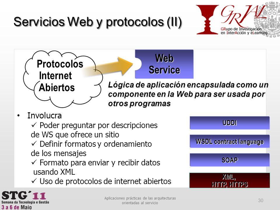 Servicios Web y protocolos (II)