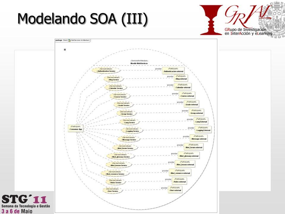 Modelando SOA (III)