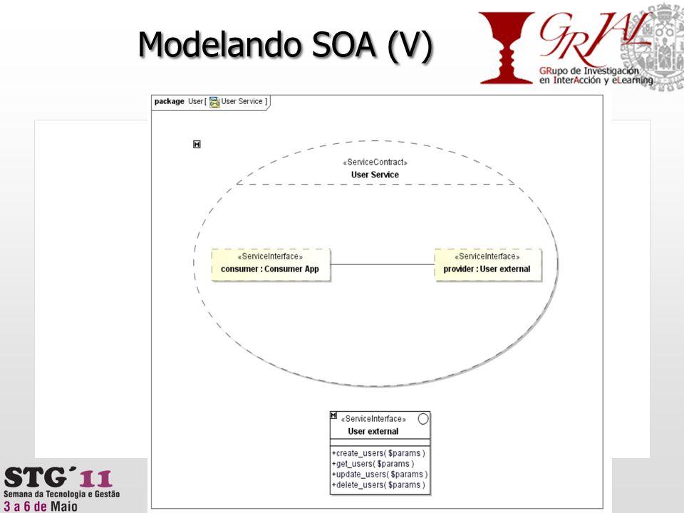 Modelando SOA (V)