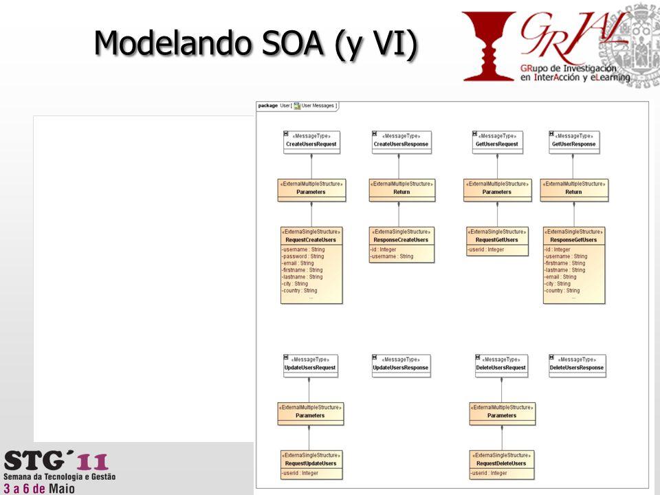 Modelando SOA (y VI)