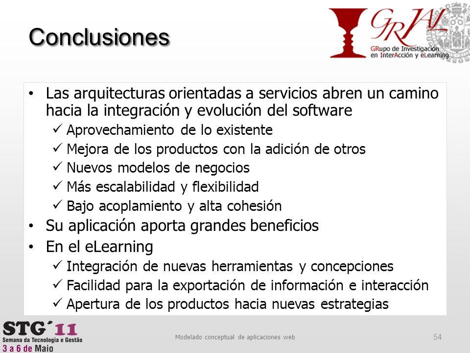 Modelado conceptual de aplicaciones web