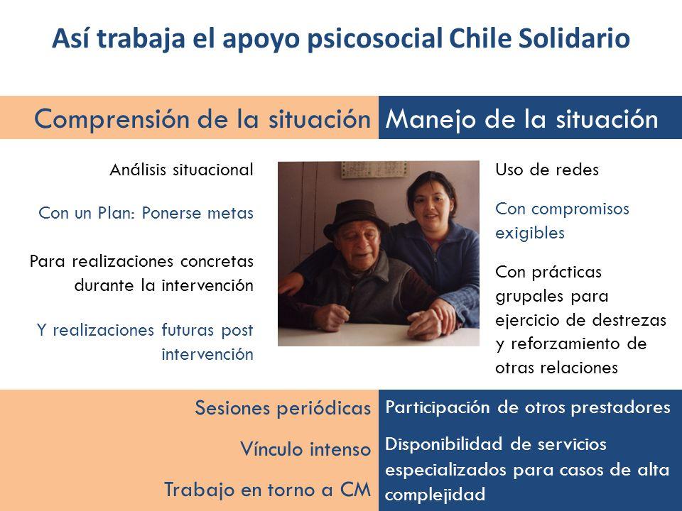 Así trabaja el apoyo psicosocial Chile Solidario