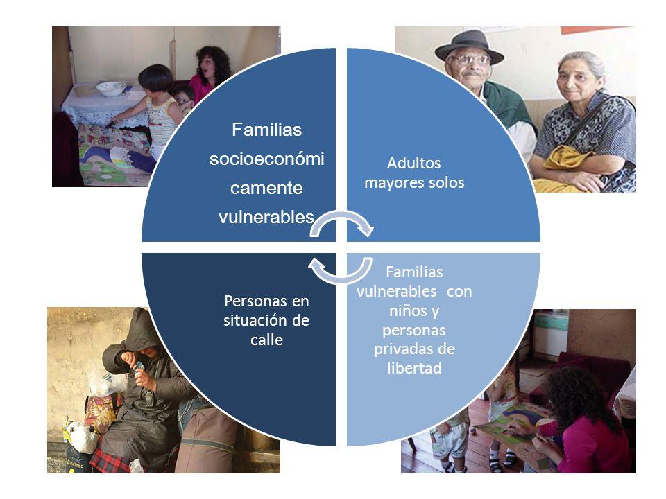 Familias socioeconómicamente vulnerables