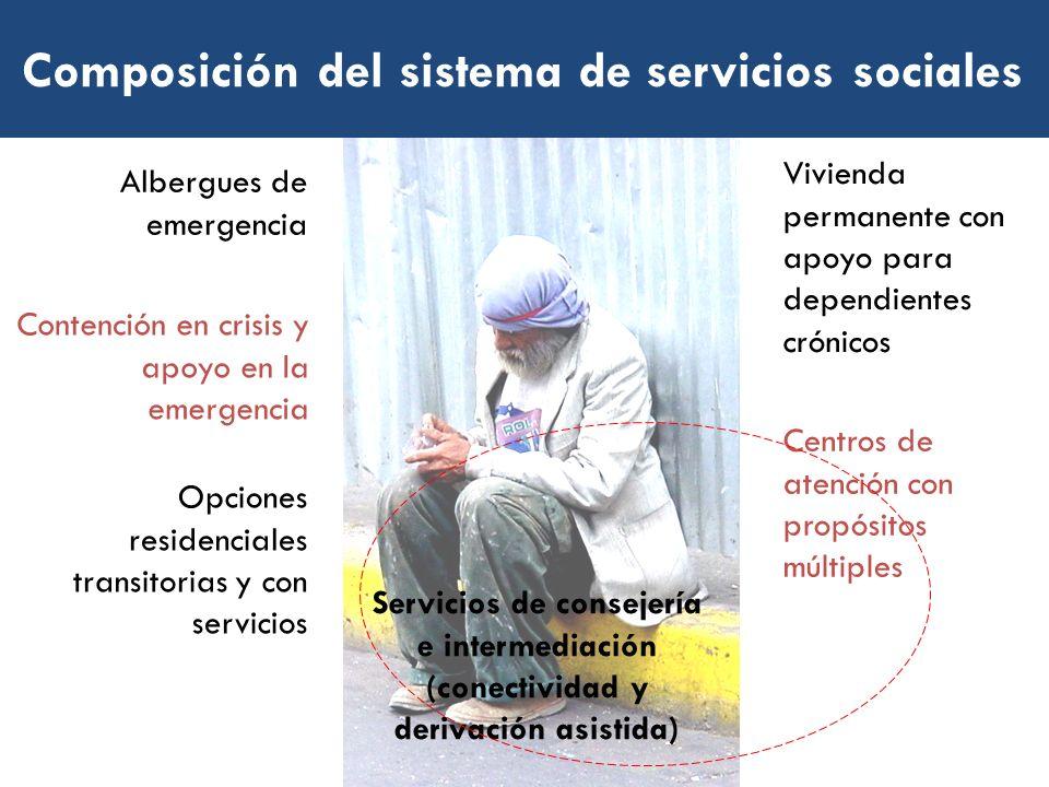 Composición del sistema de servicios sociales