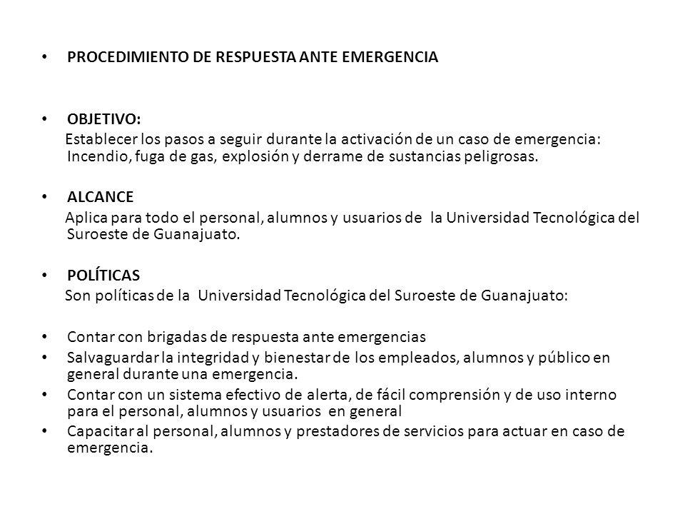 PROCEDIMIENTO DE RESPUESTA ANTE EMERGENCIA