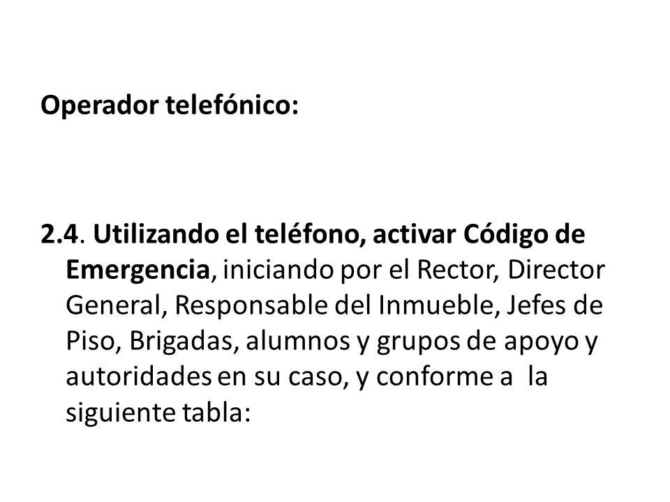 Operador telefónico:
