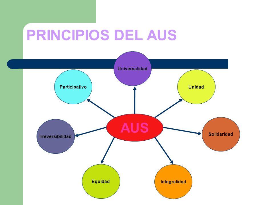PRINCIPIOS DEL AUS AUS Universalidad Participativo Unidad Solidaridad