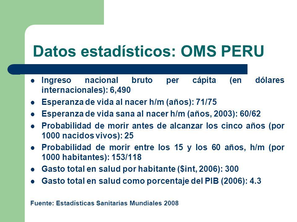 Datos estadísticos: OMS PERU