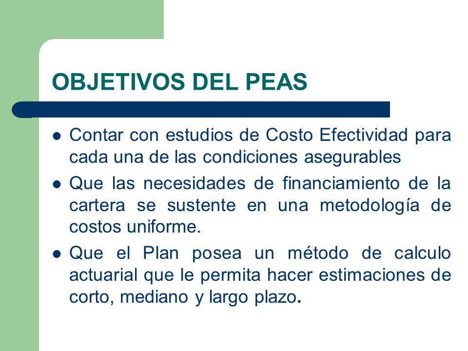 OBJETIVOS DEL PEAS Contar con estudios de Costo Efectividad para cada una de las condiciones asegurables.