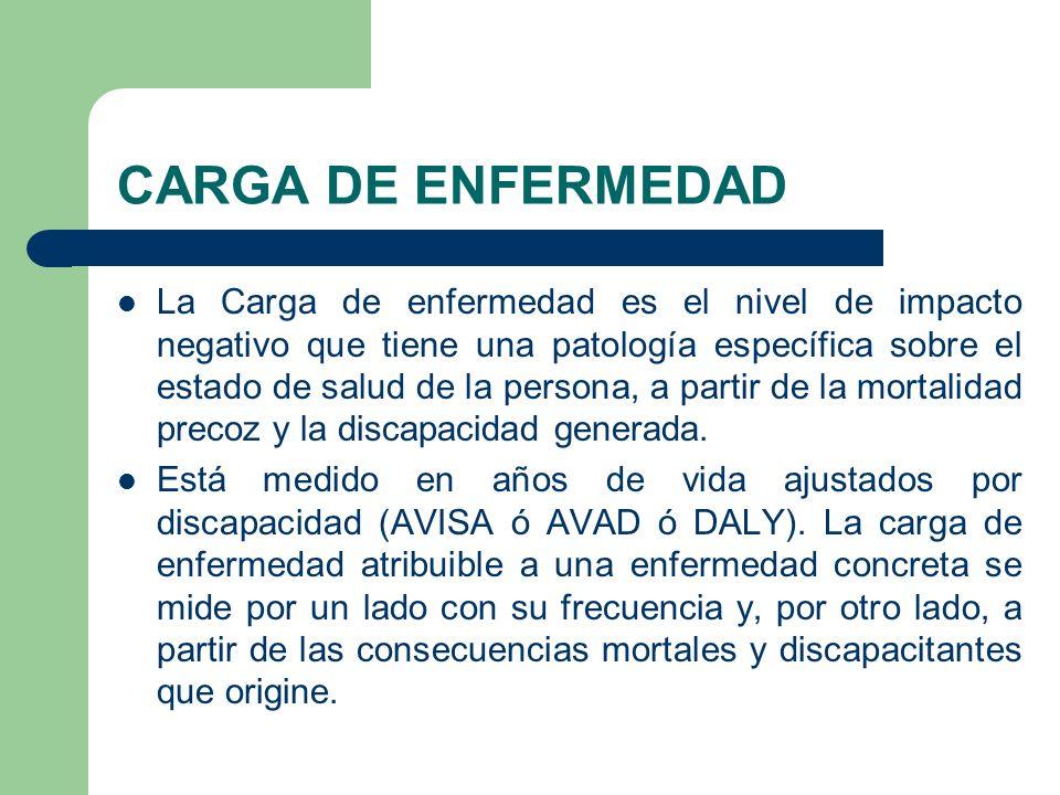 CARGA DE ENFERMEDAD