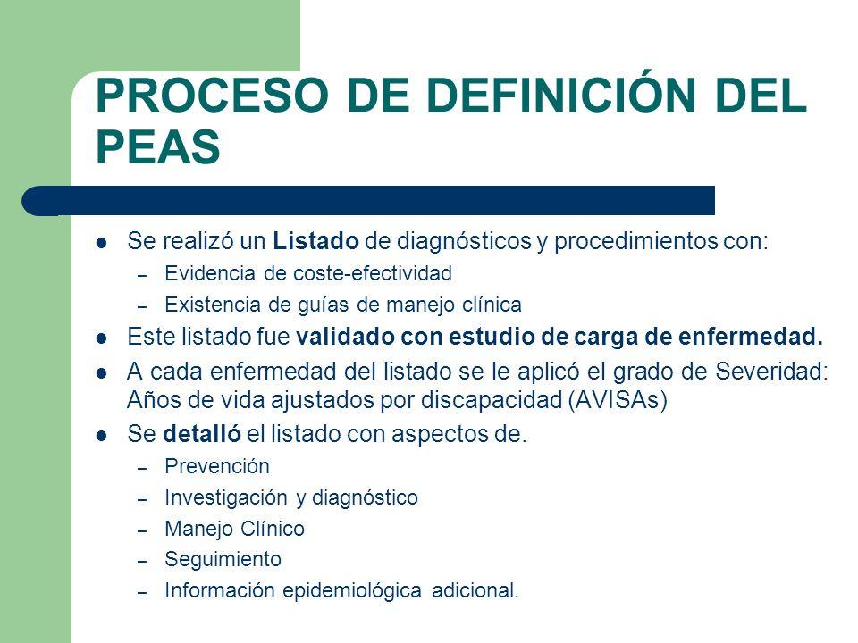 PROCESO DE DEFINICIÓN DEL PEAS