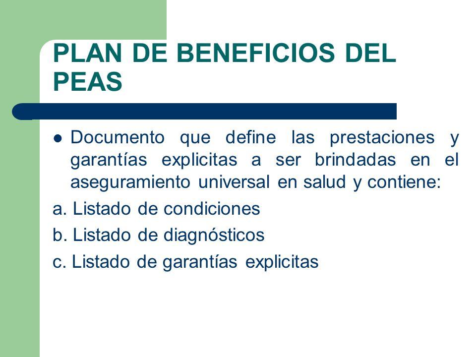 PLAN DE BENEFICIOS DEL PEAS