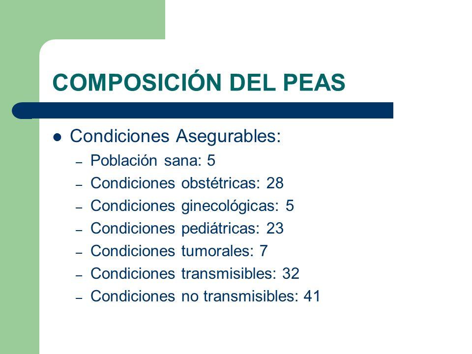COMPOSICIÓN DEL PEAS Condiciones Asegurables: Población sana: 5