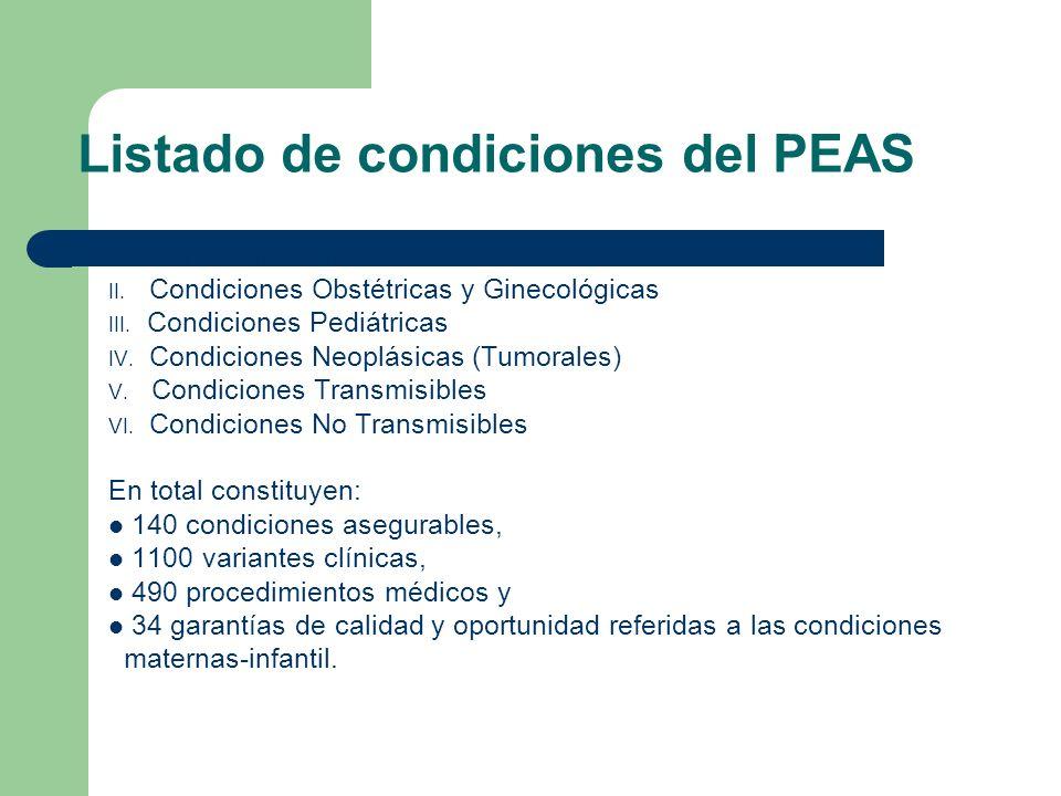 Listado de condiciones del PEAS