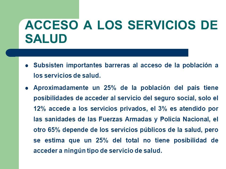ACCESO A LOS SERVICIOS DE SALUD