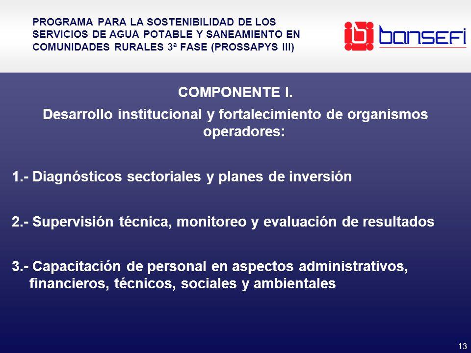 4.- Guías manuales y material didáctico