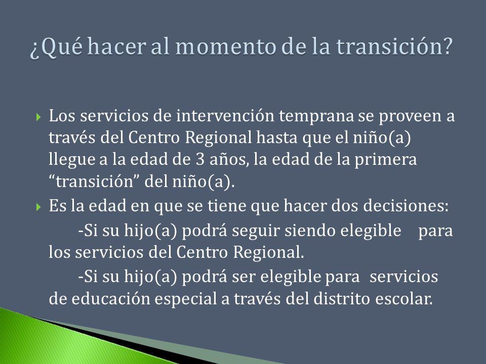 ¿Qué hacer al momento de la transición