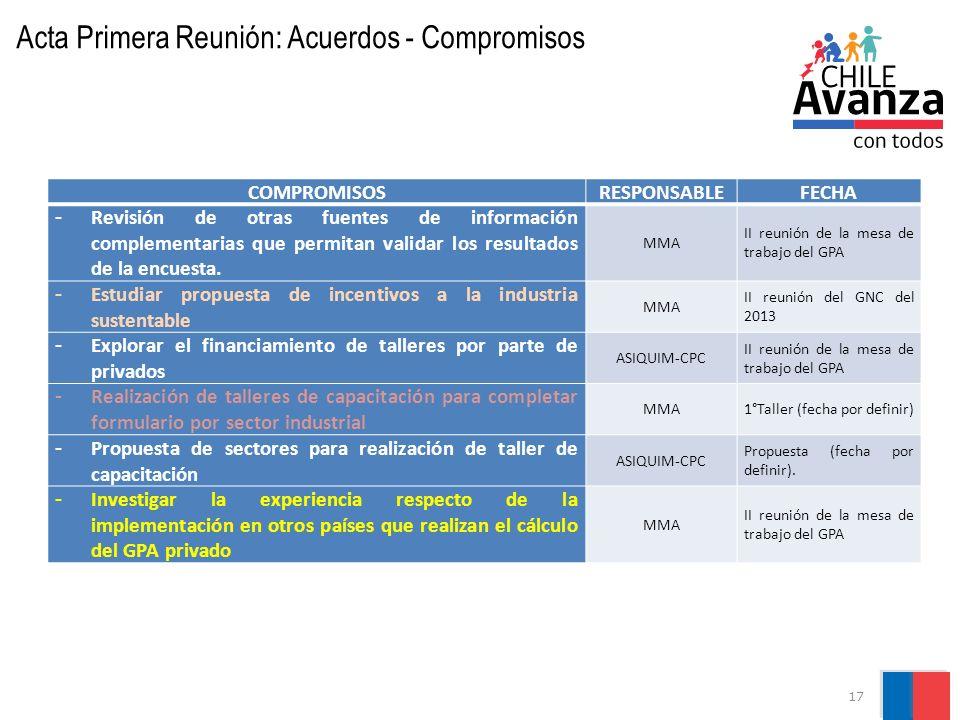 Acta Primera Reunión: Acuerdos - Compromisos