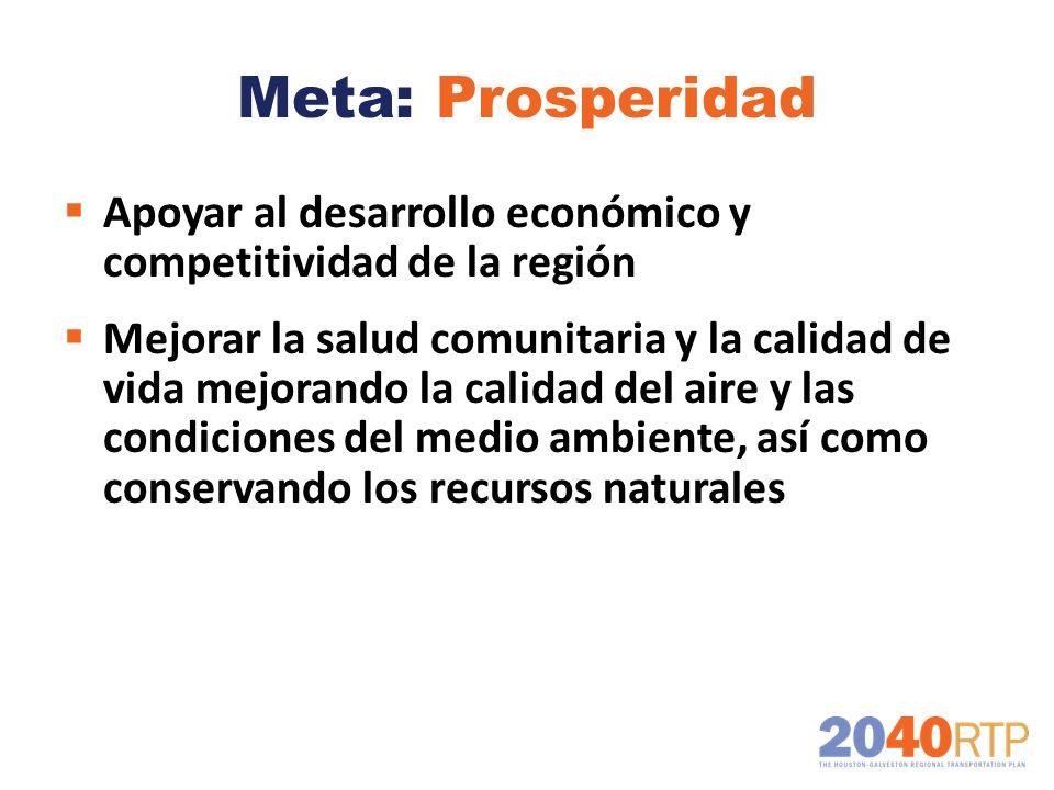 Meta: Prosperidad Apoyar al desarrollo económico y competitividad de la región.