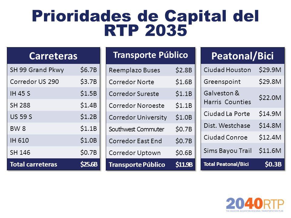 Prioridades de Capital del RTP 2035