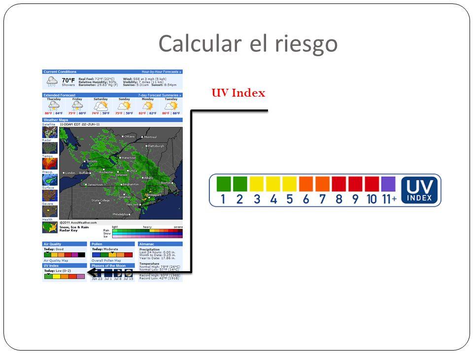 Calcular el riesgo UV Index