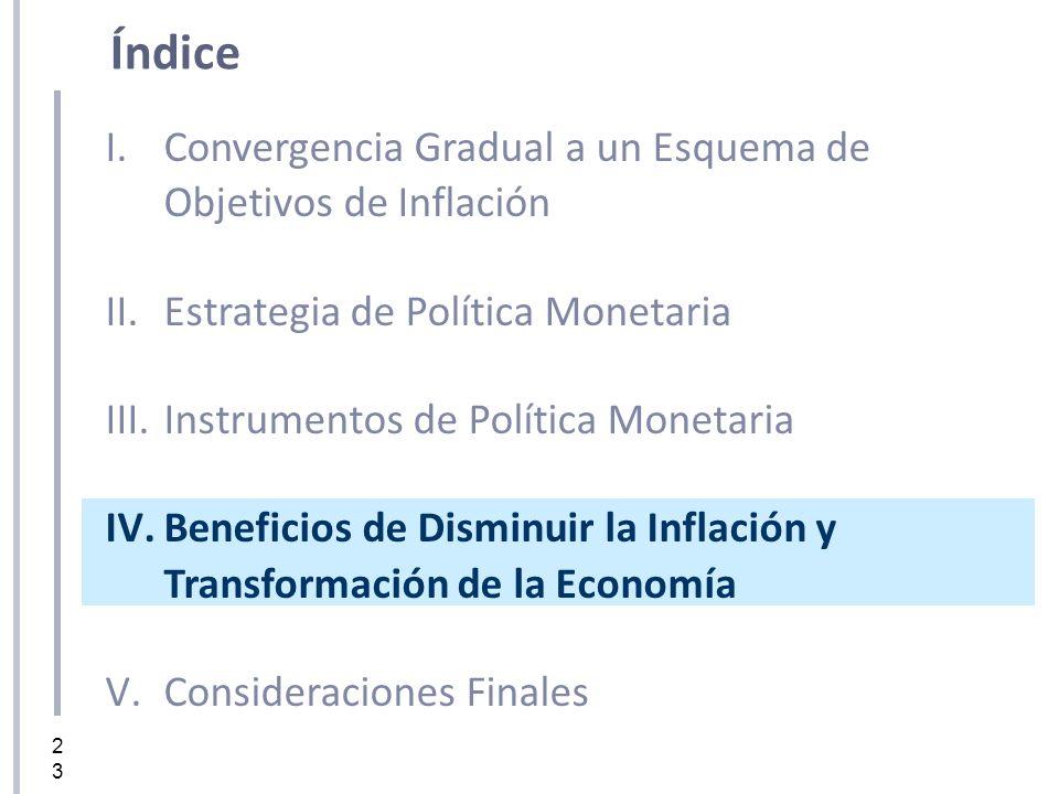 Índice Convergencia Gradual a un Esquema de Objetivos de Inflación