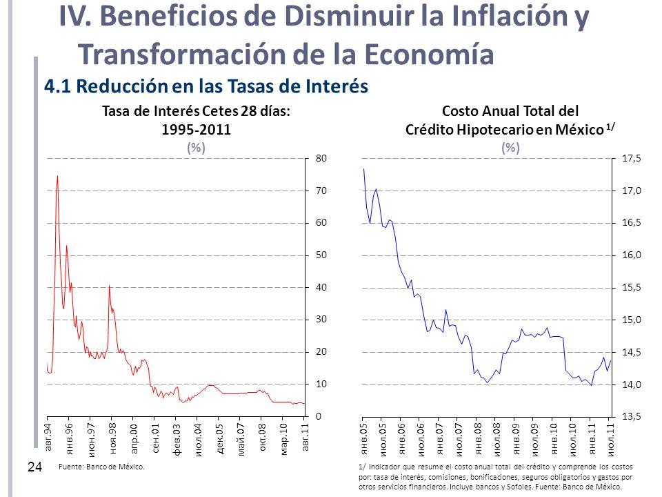 IV. Beneficios de Disminuir la Inflación y Transformación de la Economía