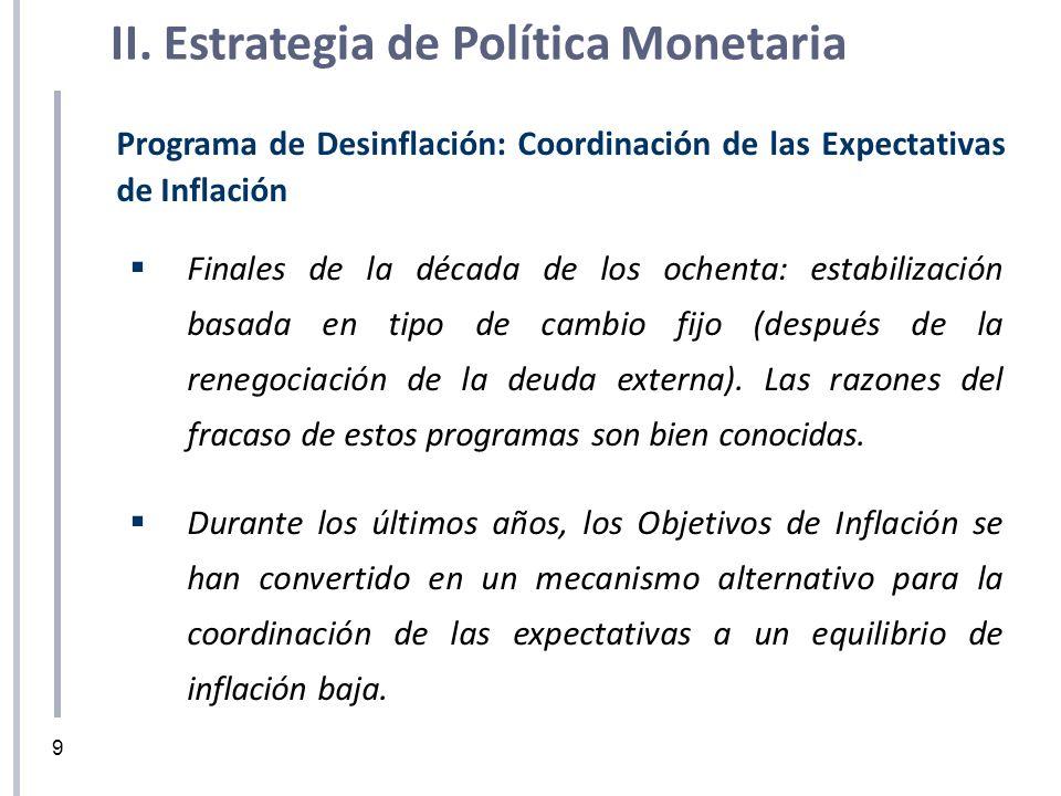 II. Estrategia de Política Monetaria