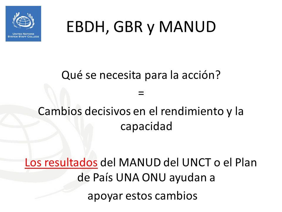 EBDH, GBR y MANUD Qué se necesita para la acción =