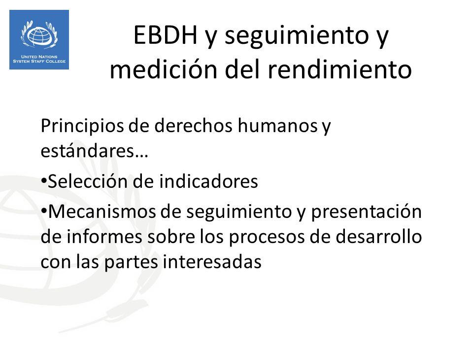 EBDH y seguimiento y medición del rendimiento