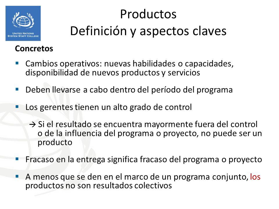 Productos Definición y aspectos claves