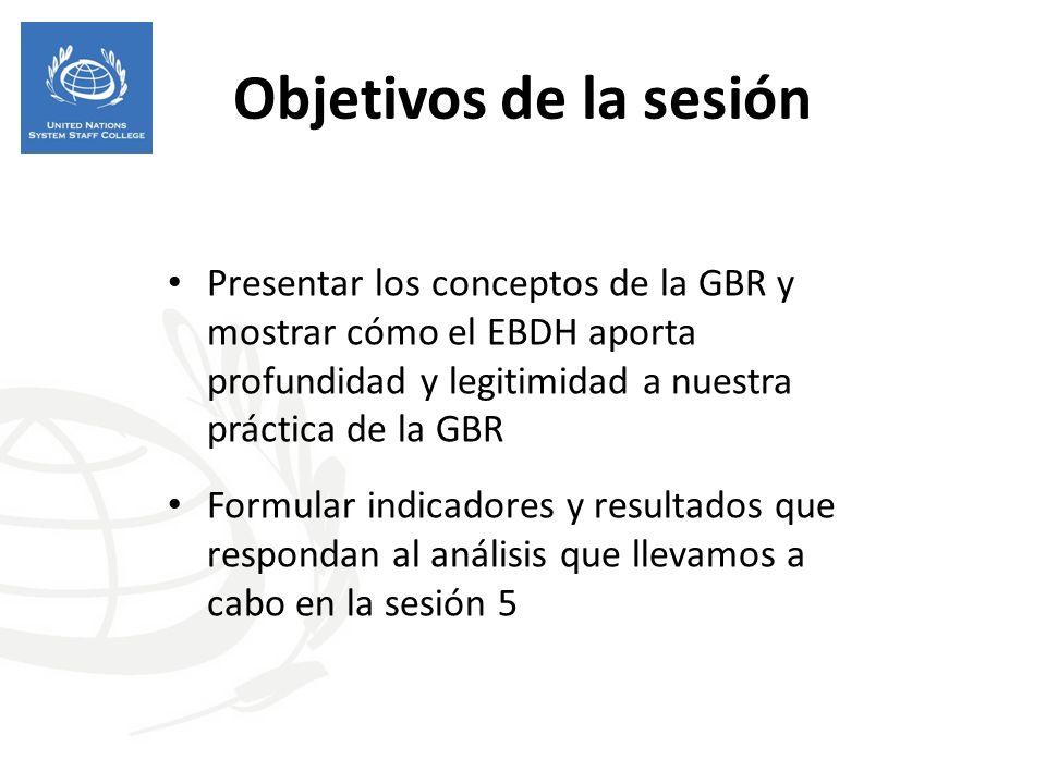 Objetivos de la sesión Presentar los conceptos de la GBR y mostrar cómo el EBDH aporta profundidad y legitimidad a nuestra práctica de la GBR.