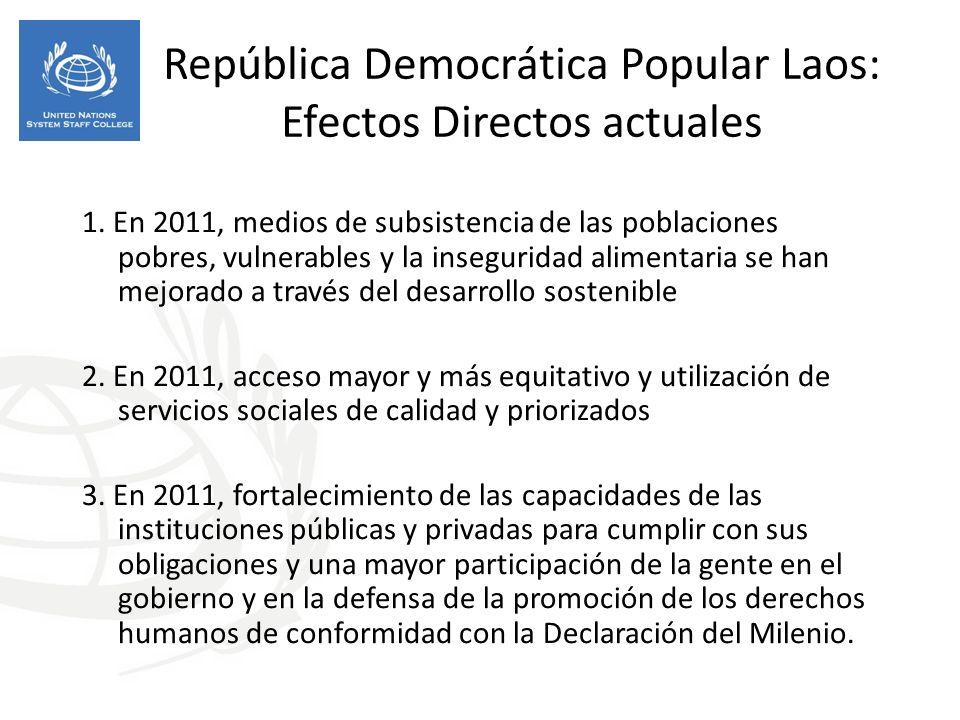 República Democrática Popular Laos: Efectos Directos actuales