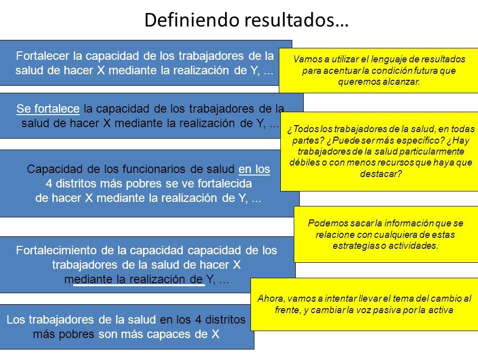 Definiendo resultados…