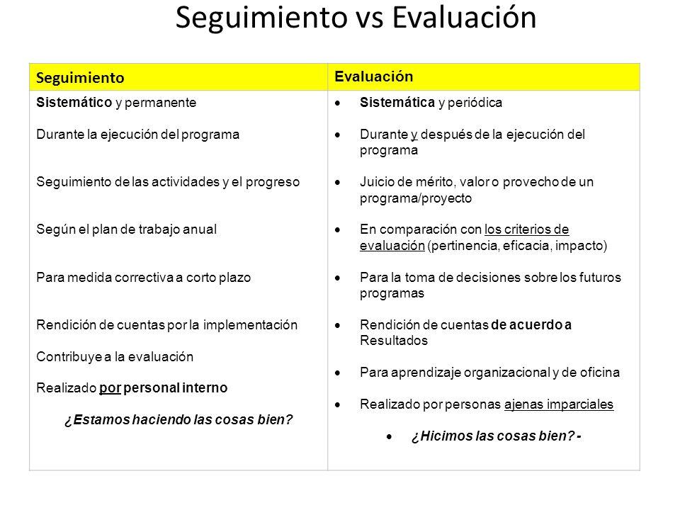 Seguimiento vs Evaluación