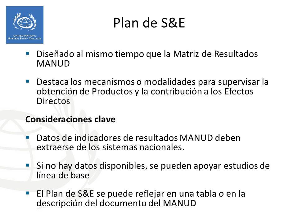 Plan de S&E Diseñado al mismo tiempo que la Matriz de Resultados MANUD