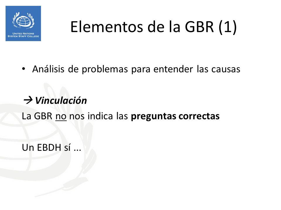 Elementos de la GBR (1) Análisis de problemas para entender las causas