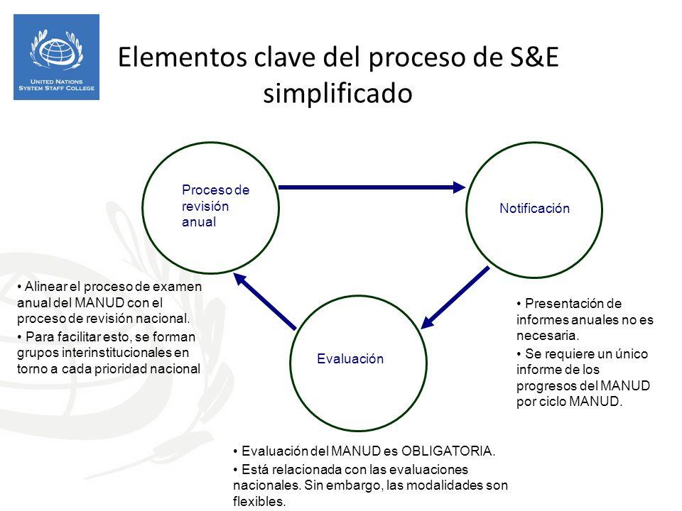 Elementos clave del proceso de S&E simplificado