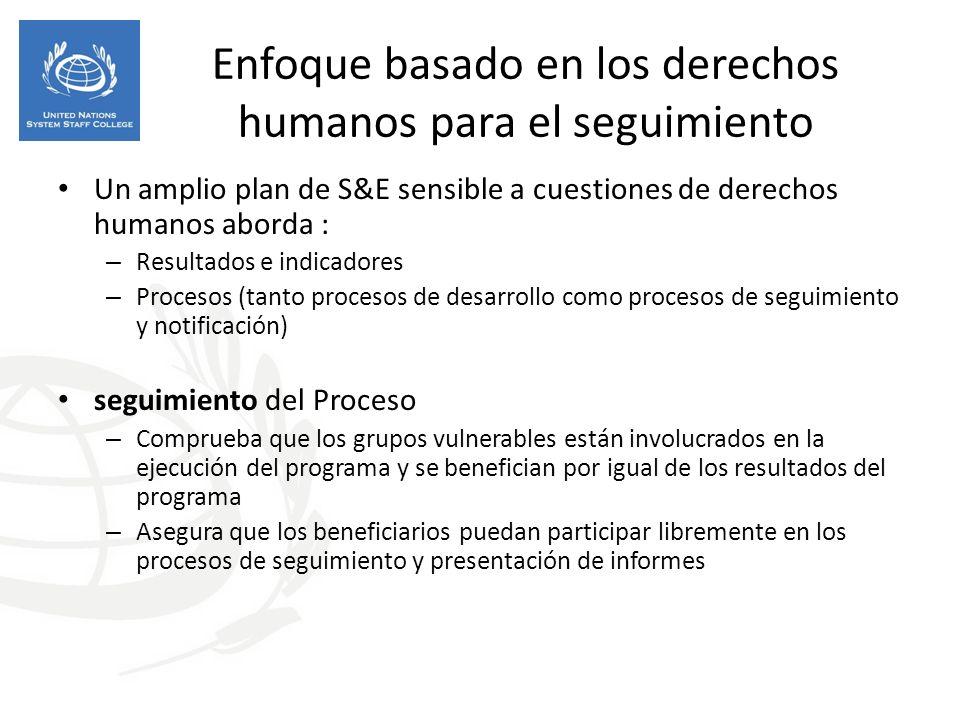 Enfoque basado en los derechos humanos para el seguimiento