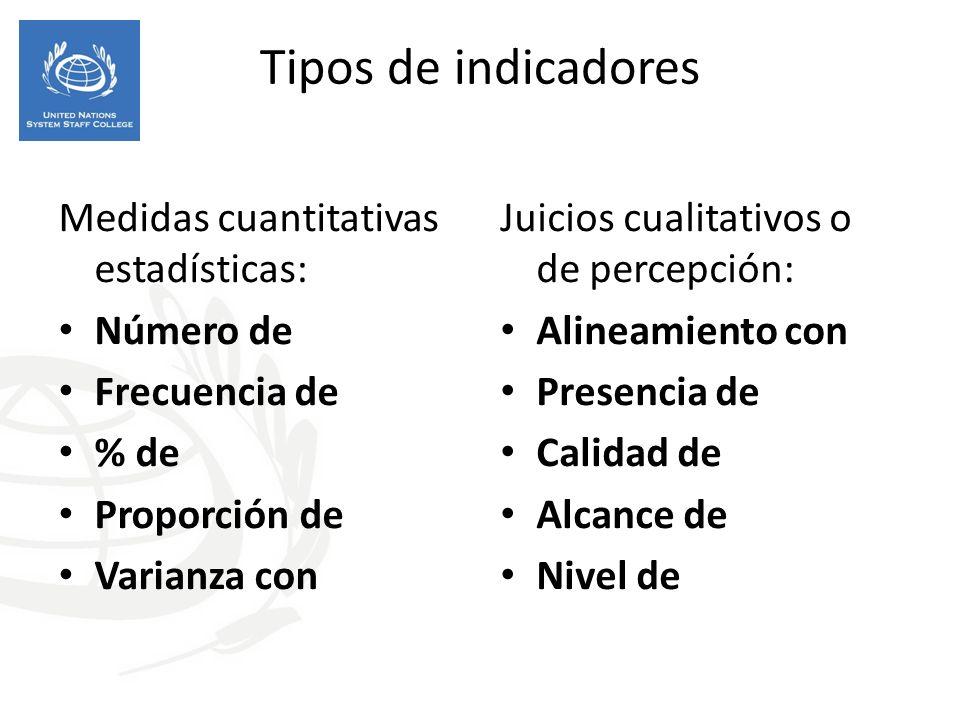 Tipos de indicadores Medidas cuantitativas estadísticas: Número de
