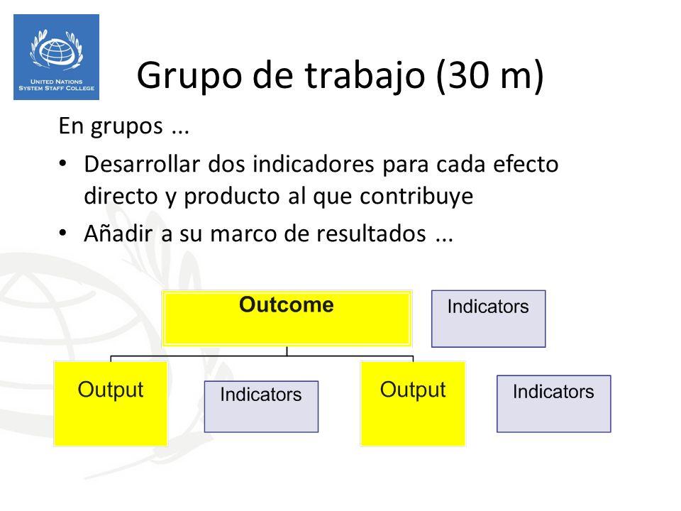 Grupo de trabajo (30 m) En grupos ...
