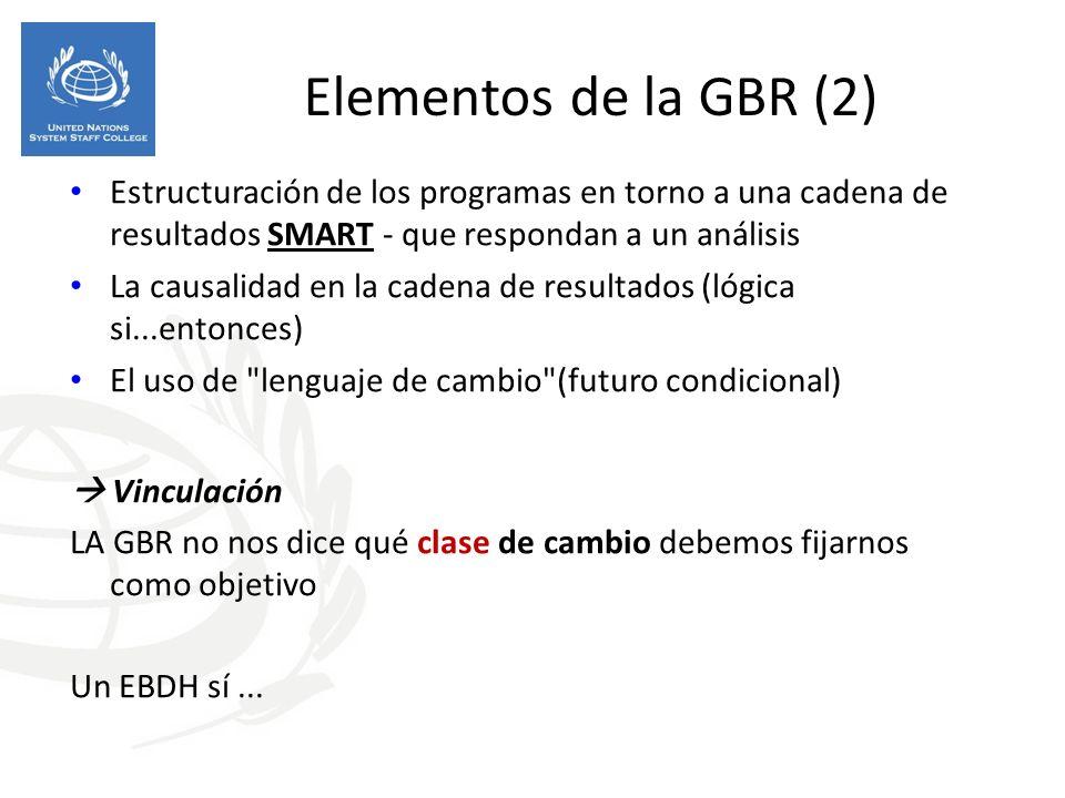 Elementos de la GBR (2) Estructuración de los programas en torno a una cadena de resultados SMART - que respondan a un análisis.