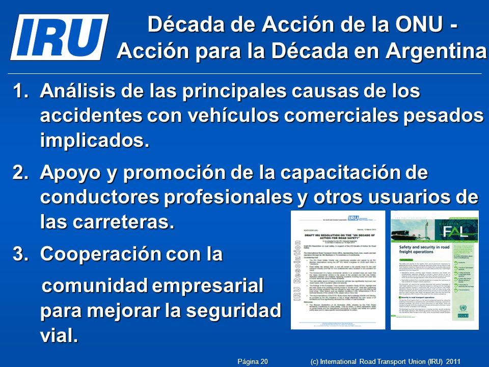 Década de Acción de la ONU - Acción para la Década en Argentina