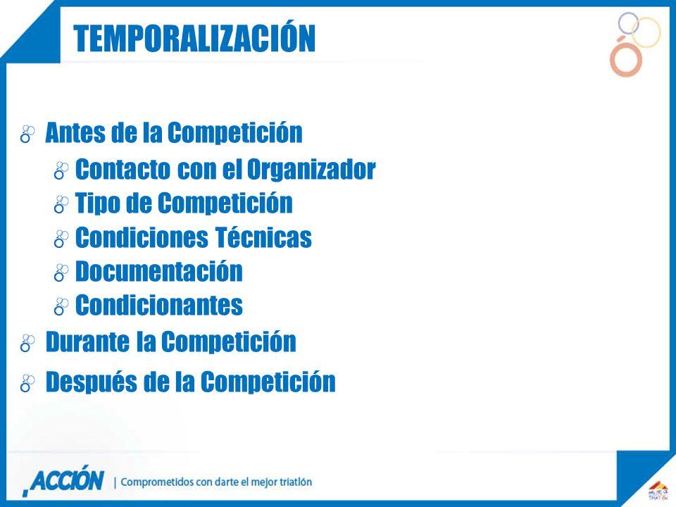 temporalización Antes de la Competición Contacto con el Organizador