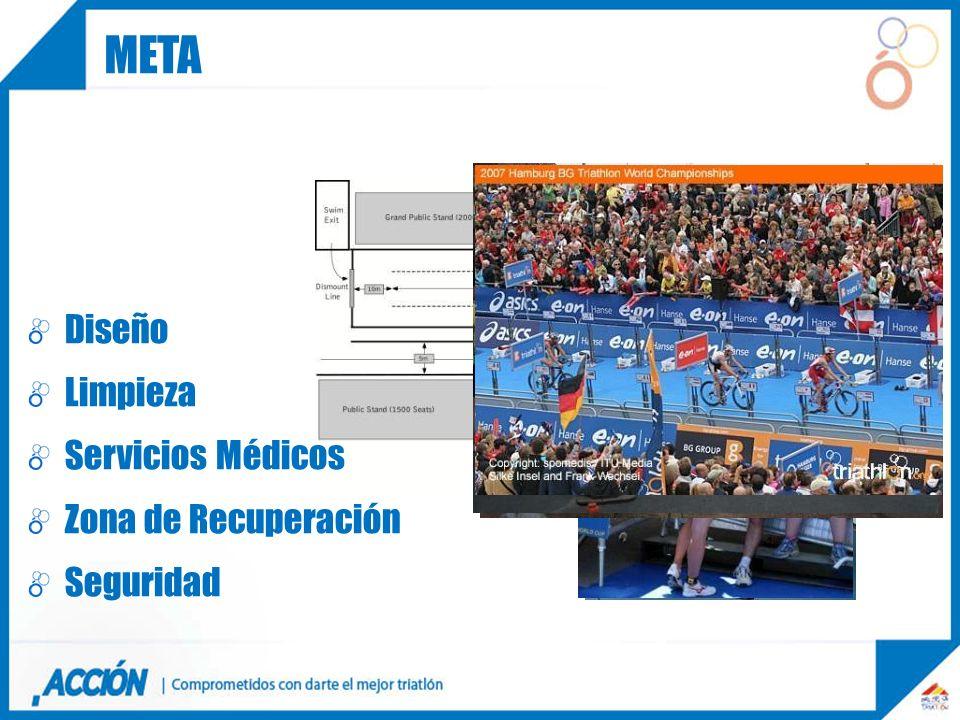 meta META Diseño Limpieza Servicios Médicos Zona de Recuperación