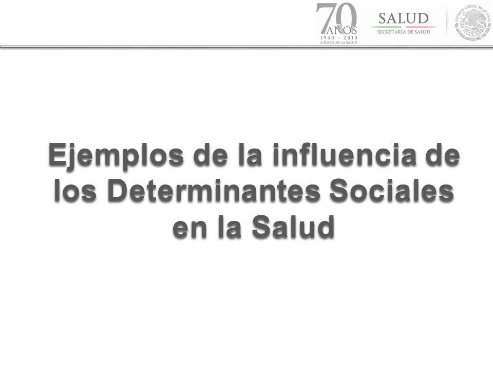 Ejemplos de la influencia de los Determinantes Sociales en la Salud