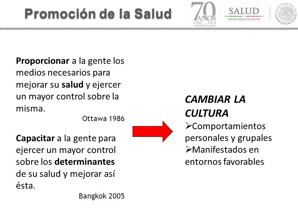 Promoción de la Salud CAMBIAR LA CULTURA